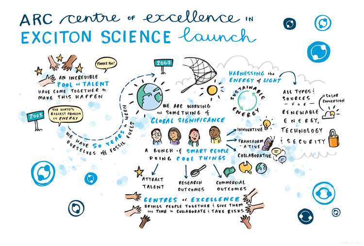 Exciton Science launch cartoon